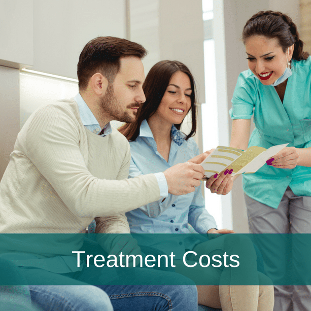 Dental Treatment Costs